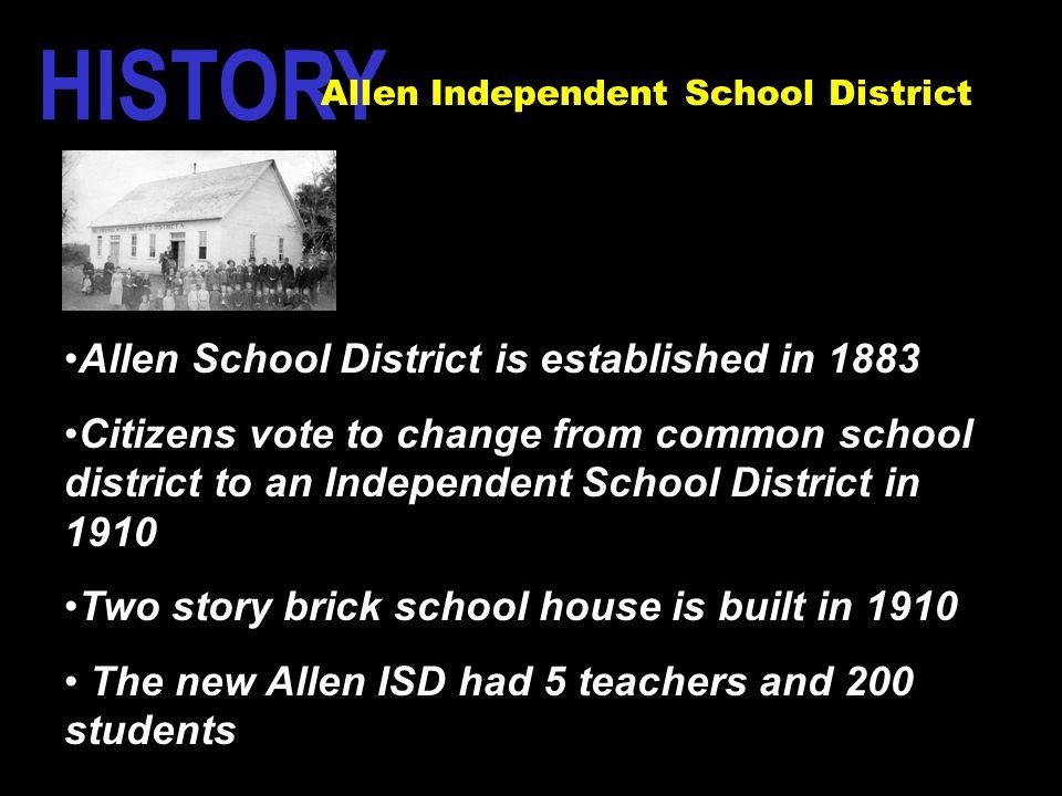 Allen Independent School District