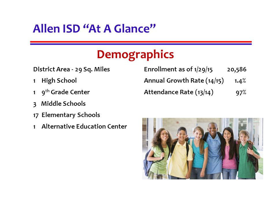 Allen ISD At A Glance Demographics