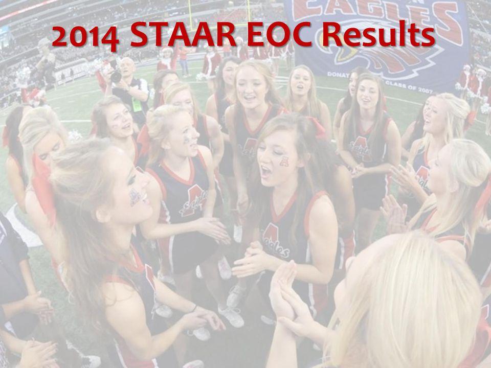 2014 STAAR EOC Results