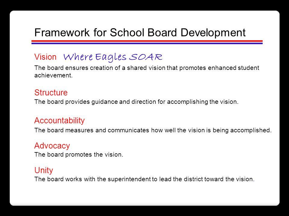 Framework for School Board Development