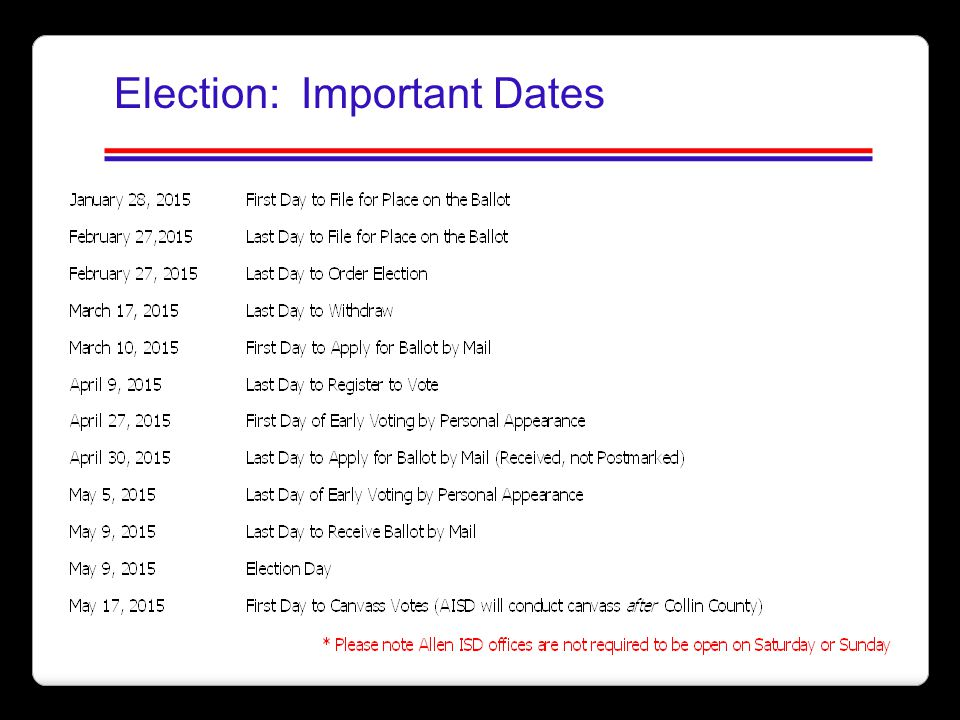 Election: Important Dates
