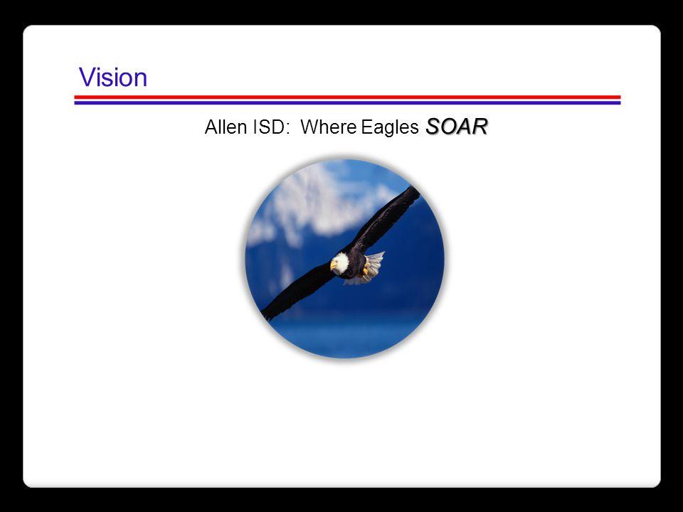 Allen ISD: Where Eagles SOAR