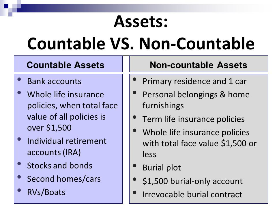 Assets: Countable VS. Non-Countable
