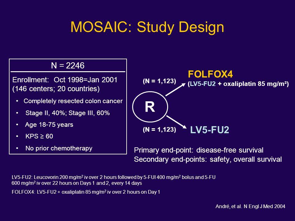 MOSAIC: Study Design R FOLFOX4 LV5-FU2 N = 2246