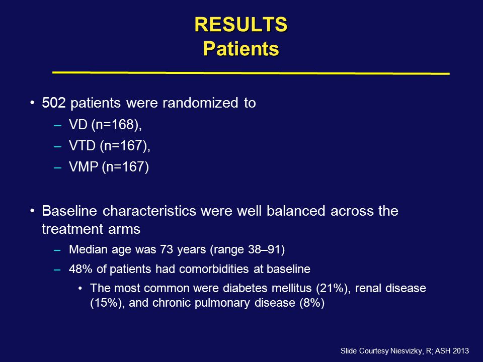 RESULTS Patients 502 patients were randomized to