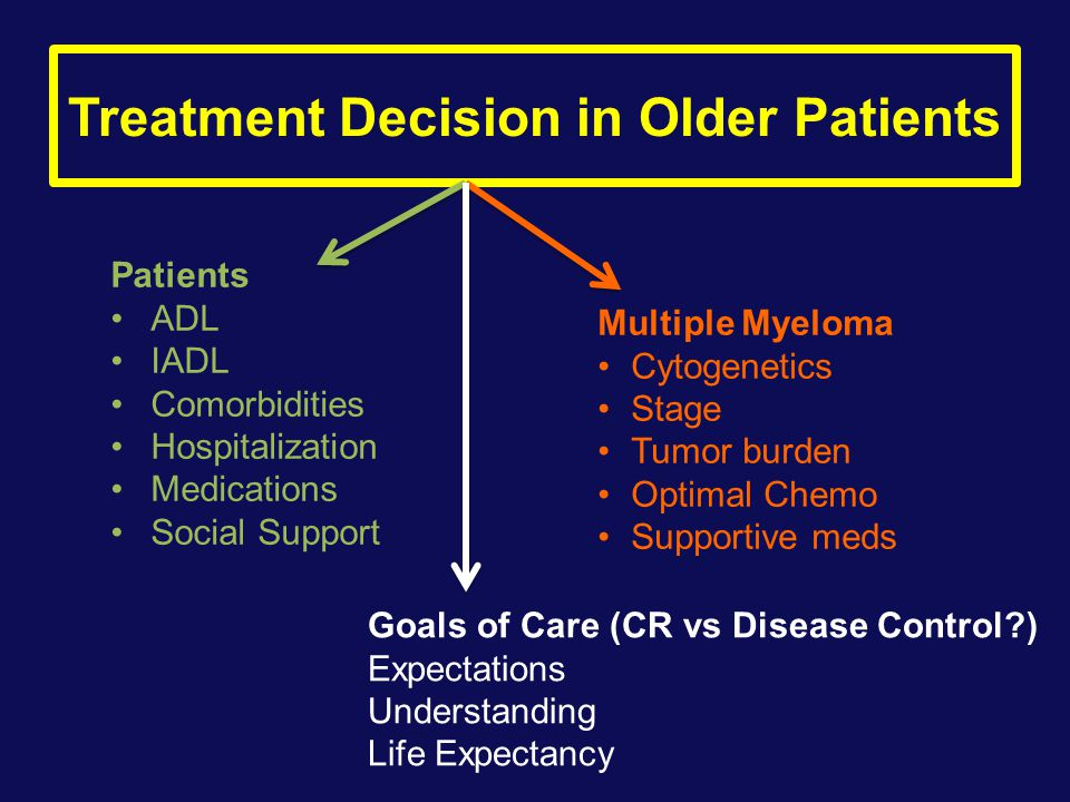 Treatment Decision in Older Patients