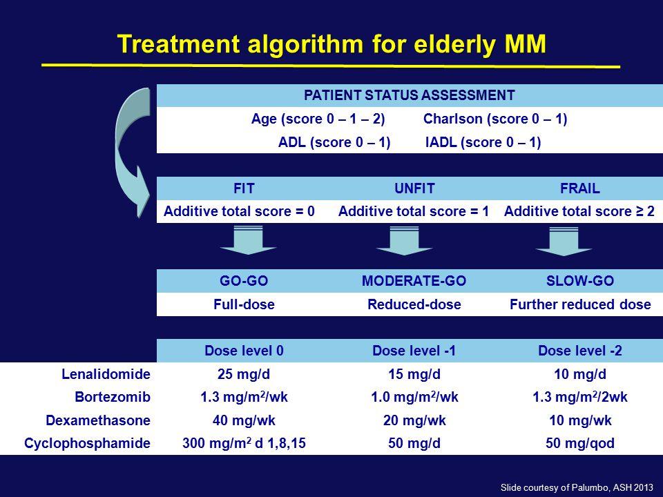 Treatment algorithm for elderly MM