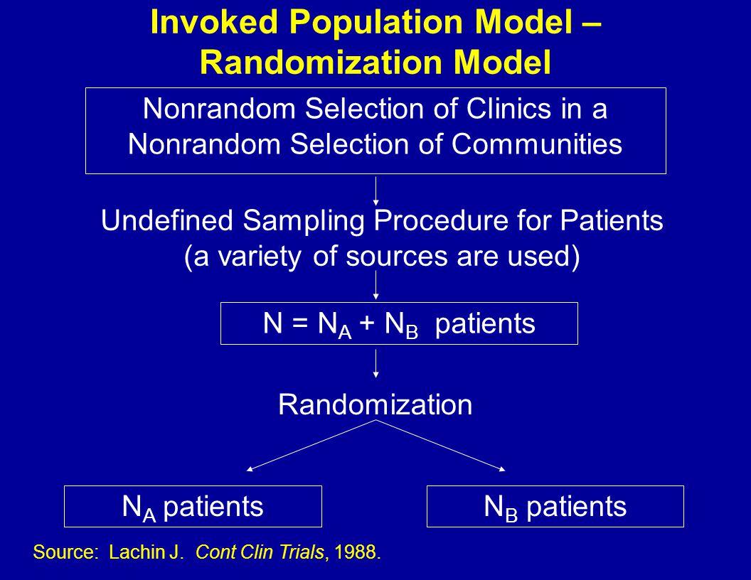 Invoked Population Model – Randomization Model
