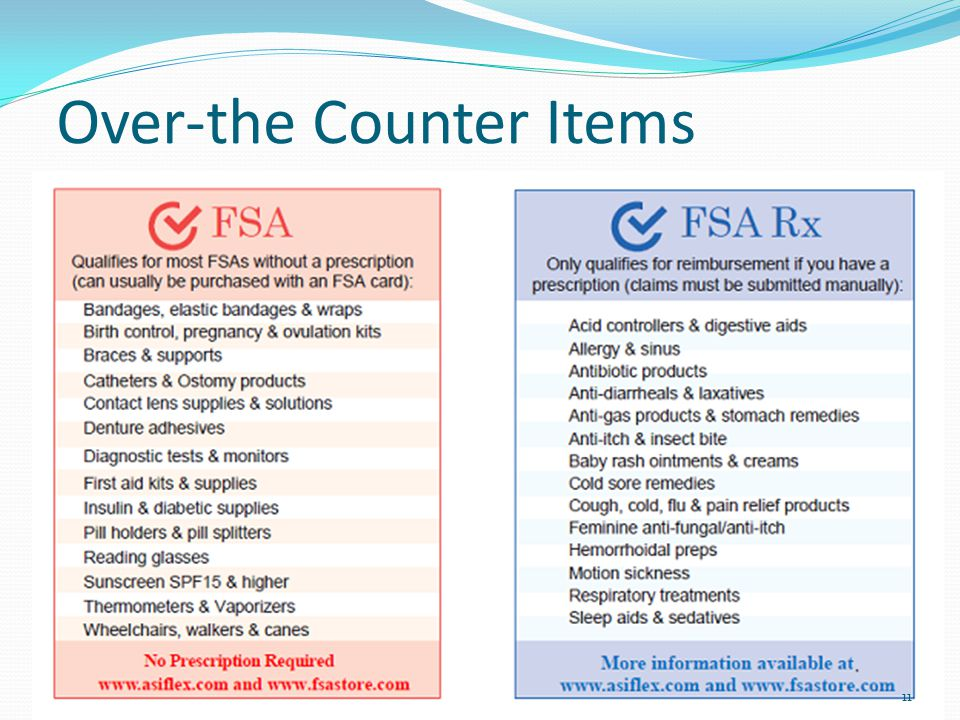 Over-the Counter Items
