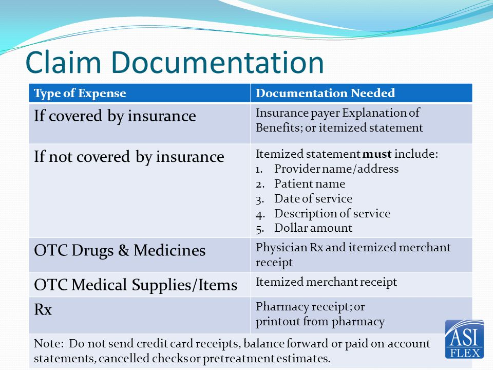 Claim Documentation If covered by insurance