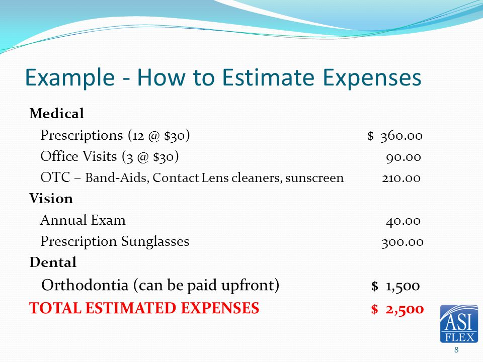 Example - How to Estimate Expenses