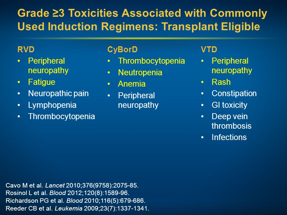 Grade ≥3 Toxicities Associated with Commonly Used Induction Regimens: Transplant Eligible