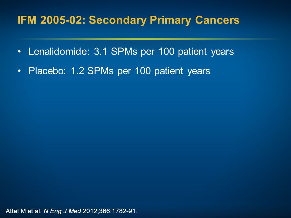 IFM 2005-02: Secondary Primary Cancers