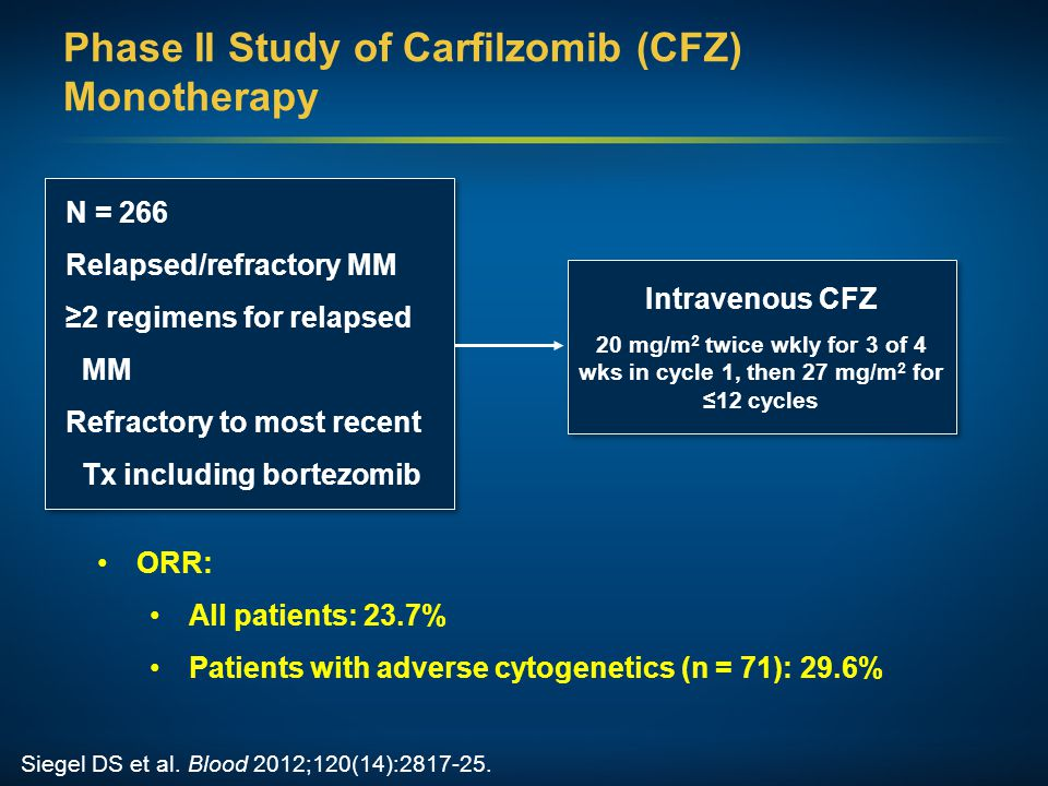 Phase II Study of Carfilzomib (CFZ) Monotherapy