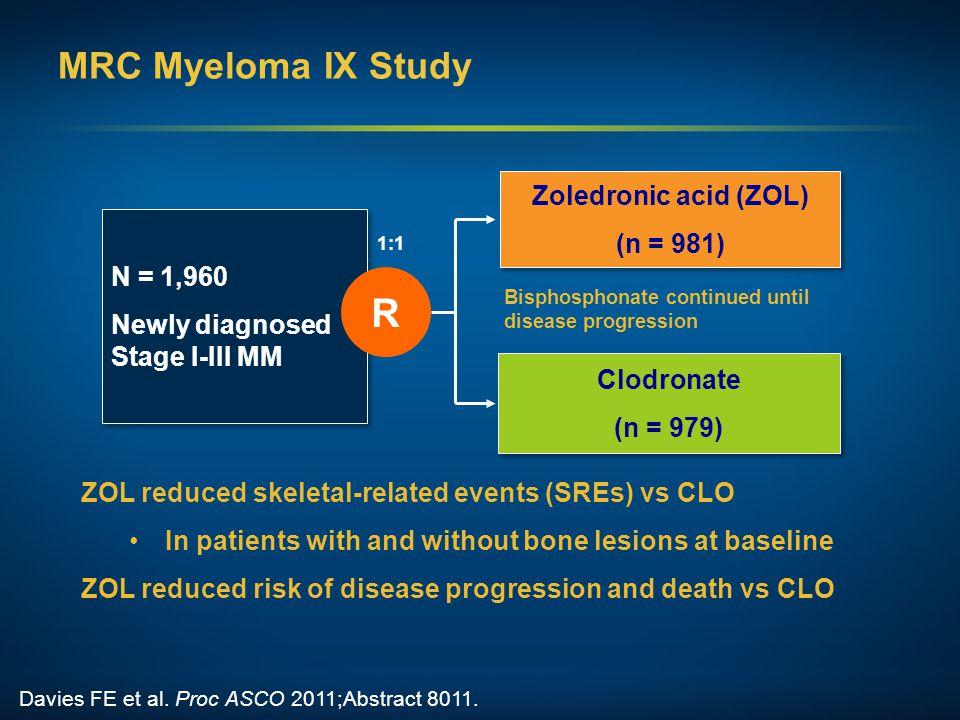R MRC Myeloma IX Study Zoledronic acid (ZOL) (n = 981) N = 1,960