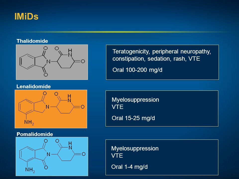 IMiDs Thalidomide. Lenalidomide. Pomalidomide. Teratogenicity, peripheral neuropathy, constipation, sedation, rash, VTE.