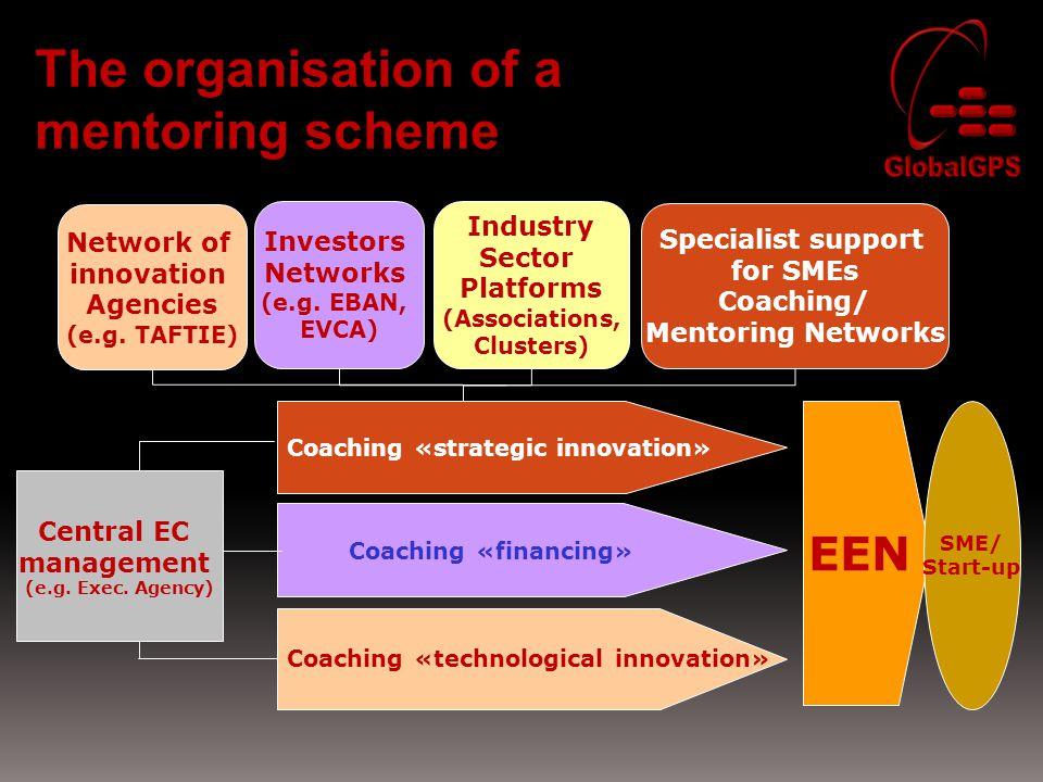 Platforms (Associations,