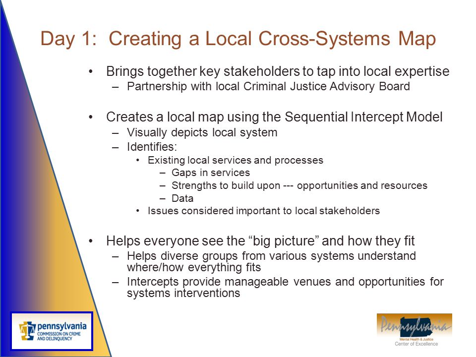 Day 1: Creating a Local Cross-Systems Map