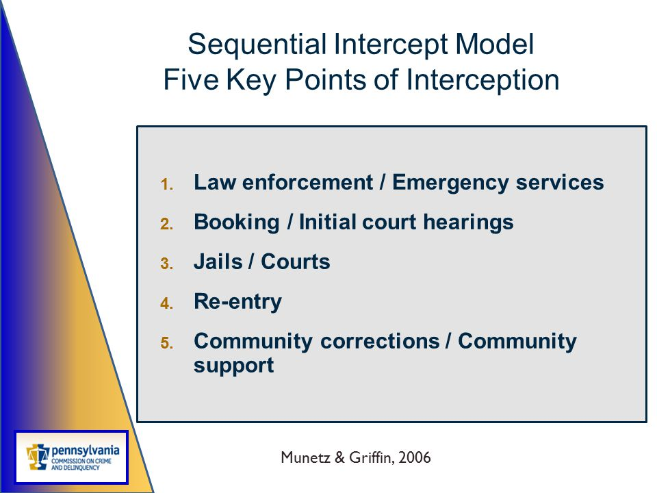 Sequential Intercept Model Five Key Points of Interception