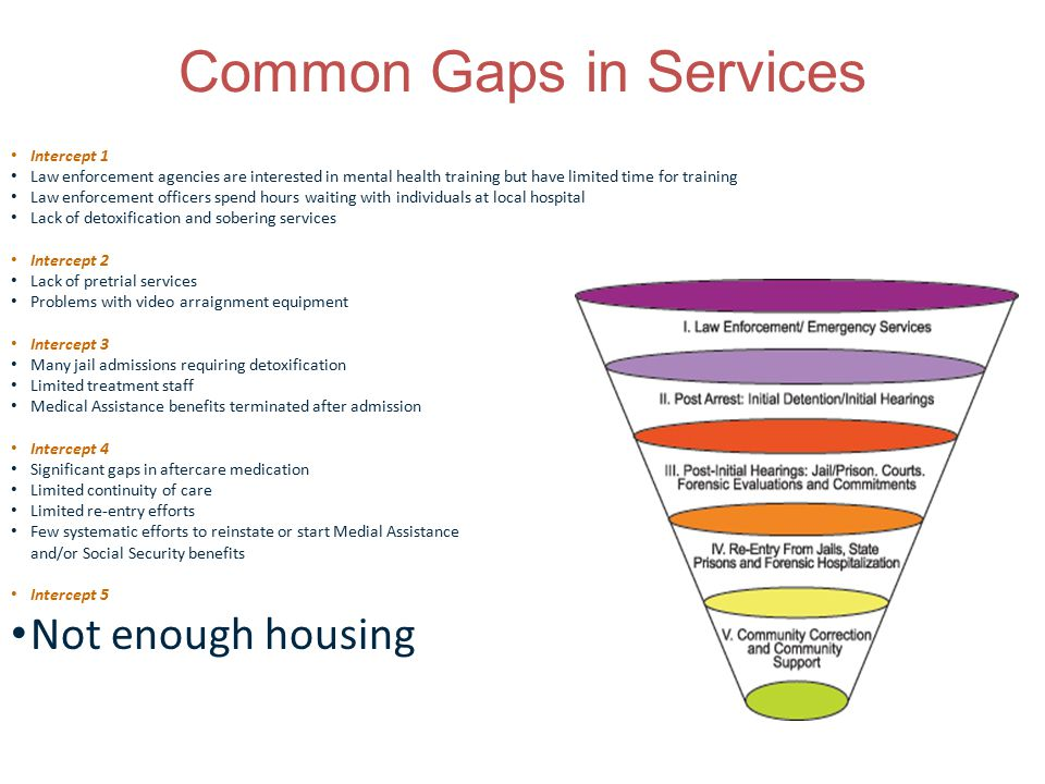 Common Gaps in Services