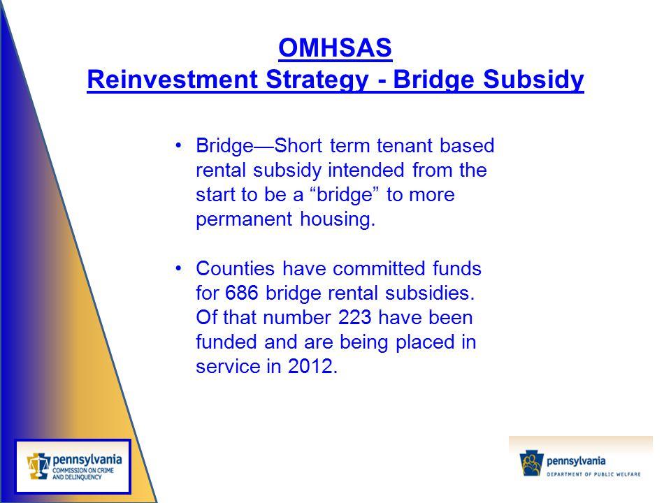 Reinvestment Strategy - Bridge Subsidy