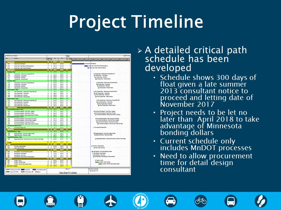 Project Timeline A detailed critical path schedule has been developed