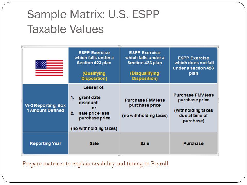 Sample Matrix: U.S. ESPP Taxable Values