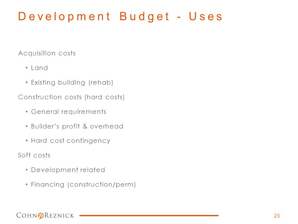 Development Budget - Uses