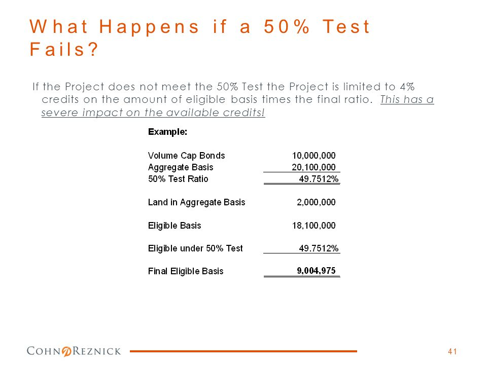 What Happens if a 50% Test Fails