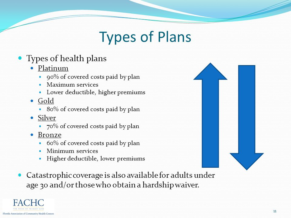 Types of Plans Types of health plans