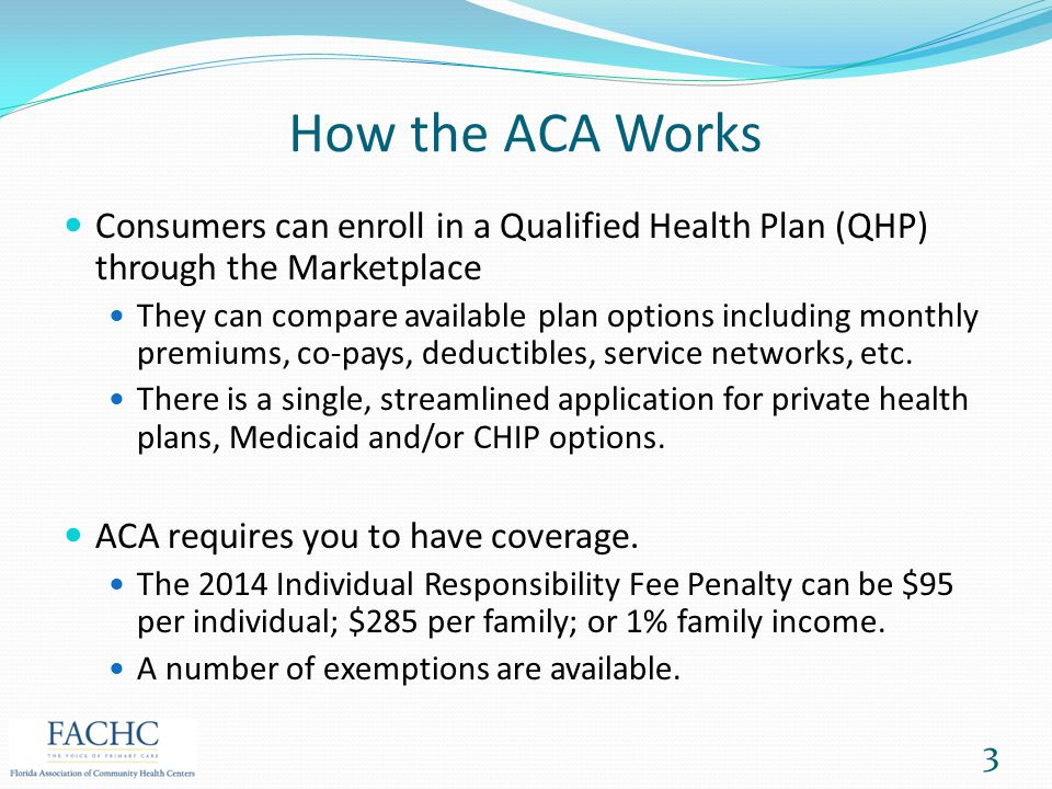 How the ACA Works Consumers can enroll in a Qualified Health Plan (QHP) through the Marketplace.