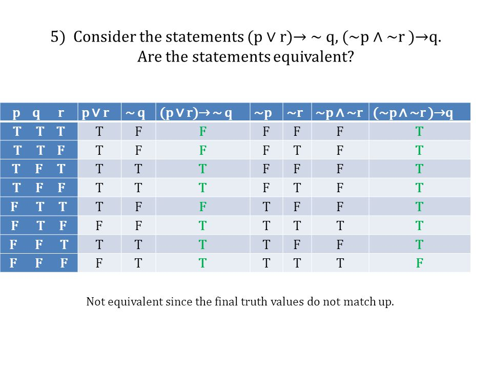 Not equivalent since the final truth values do not match up.