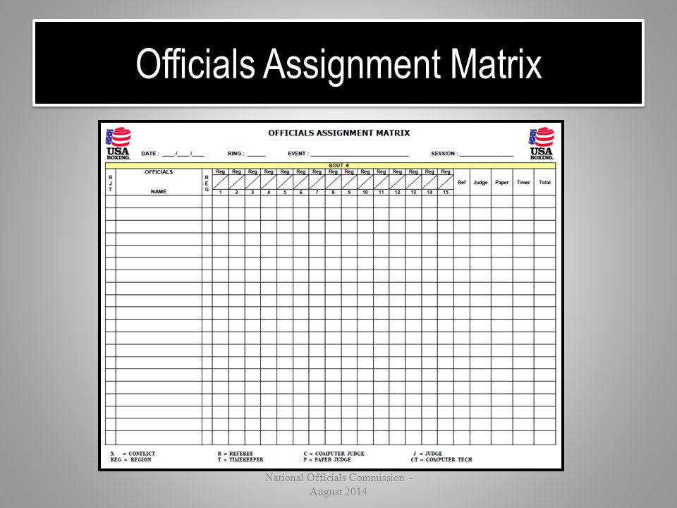 Officials Assignment Matrix