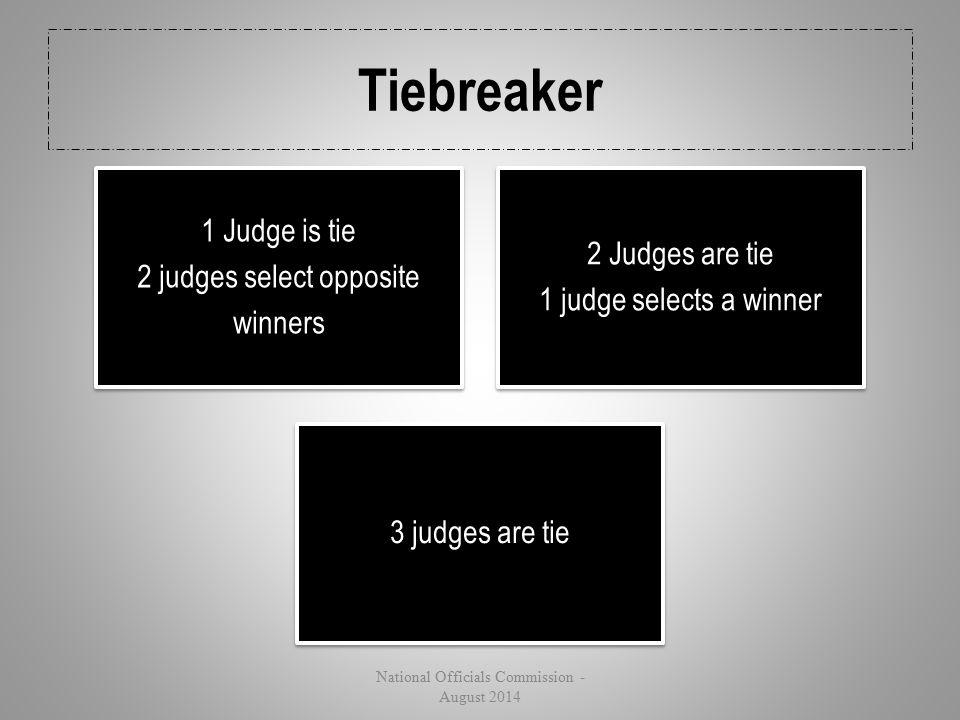 Tiebreaker 1 Judge is tie 2 Judges are tie 2 judges select opposite