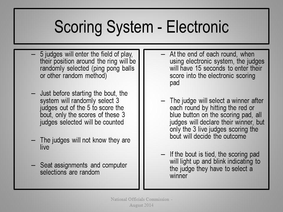 Scoring System - Electronic