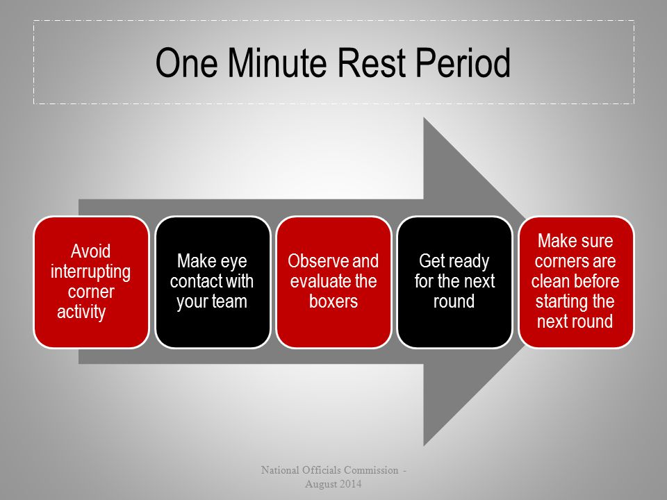 One Minute Rest Period National Officials Commission - August 2014