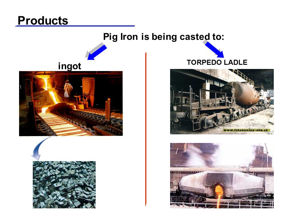 Products Pig Iron is being casted to: TORPEDO LADLE ingot
