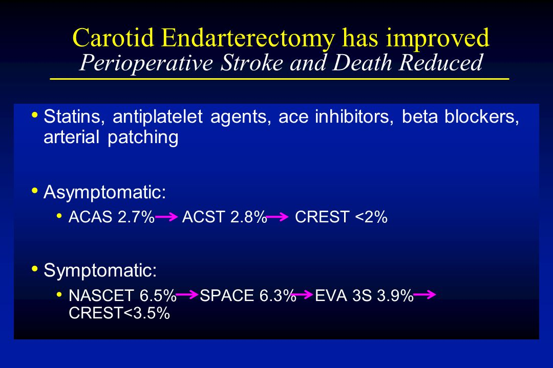 Carotid Endarterectomy has improved Perioperative Stroke and Death Reduced