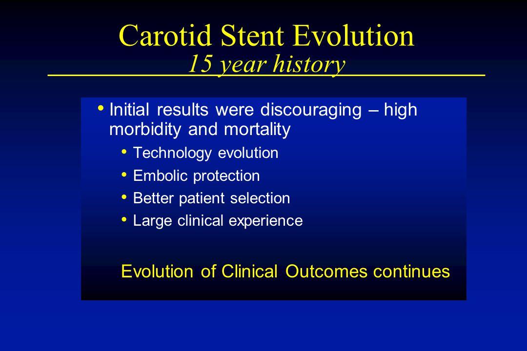 Carotid Stent Evolution 15 year history