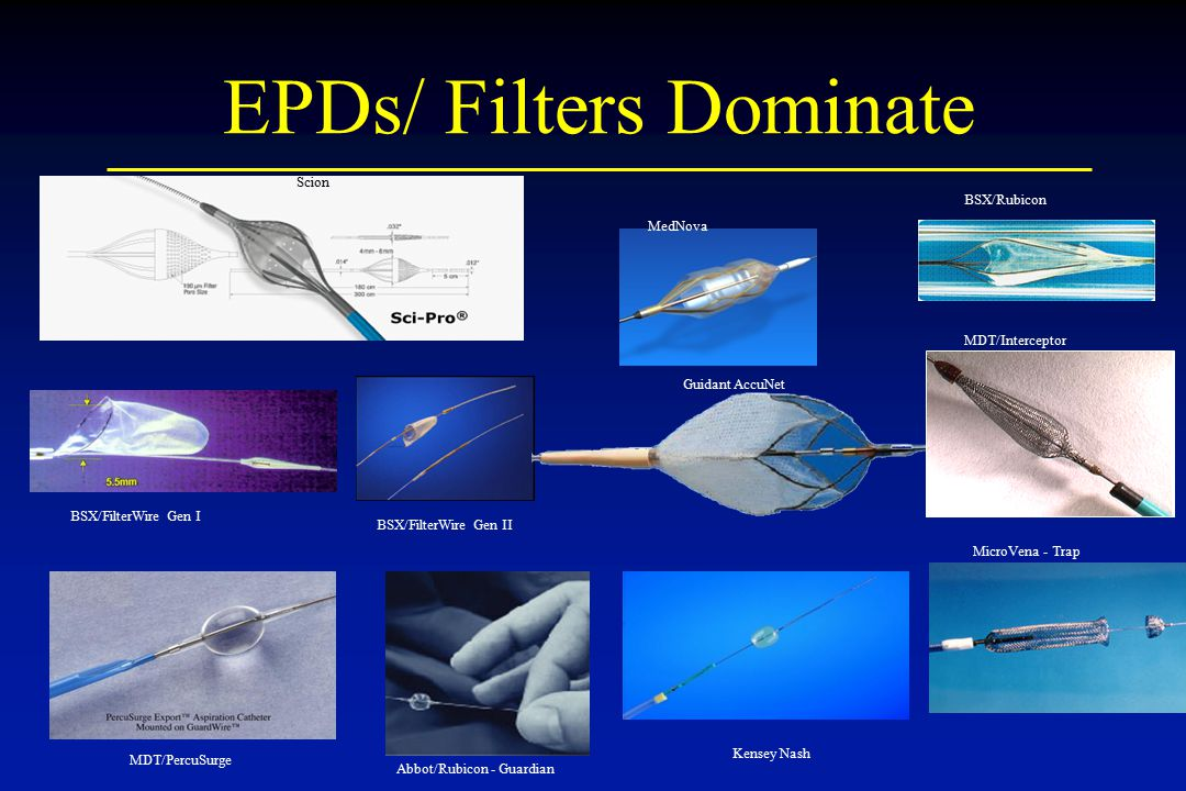 EPDs/ Filters Dominate
