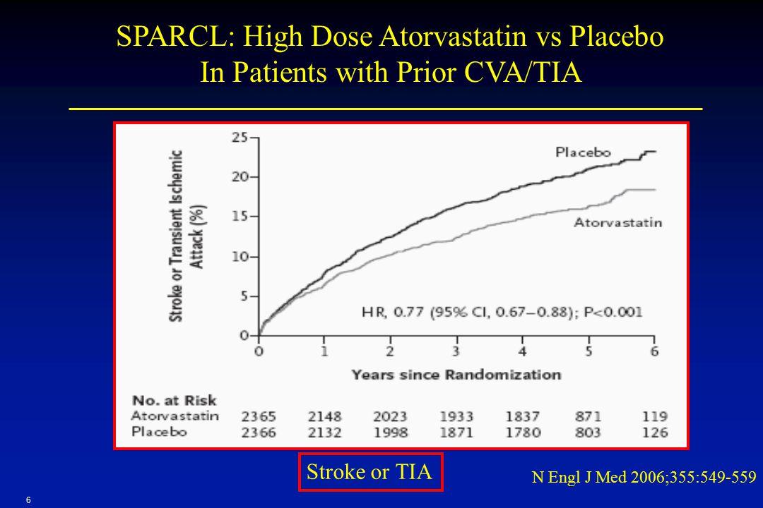 SPARCL: High Dose Atorvastatin vs Placebo
