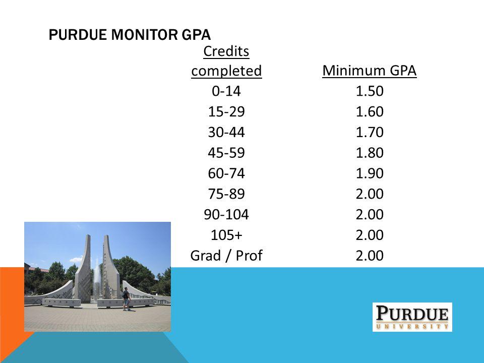 Purdue Monitor GPA Credits completed. Minimum GPA. 0-14. 1.50. 15-29. 1.60. 30-44. 1.70. 45-59.