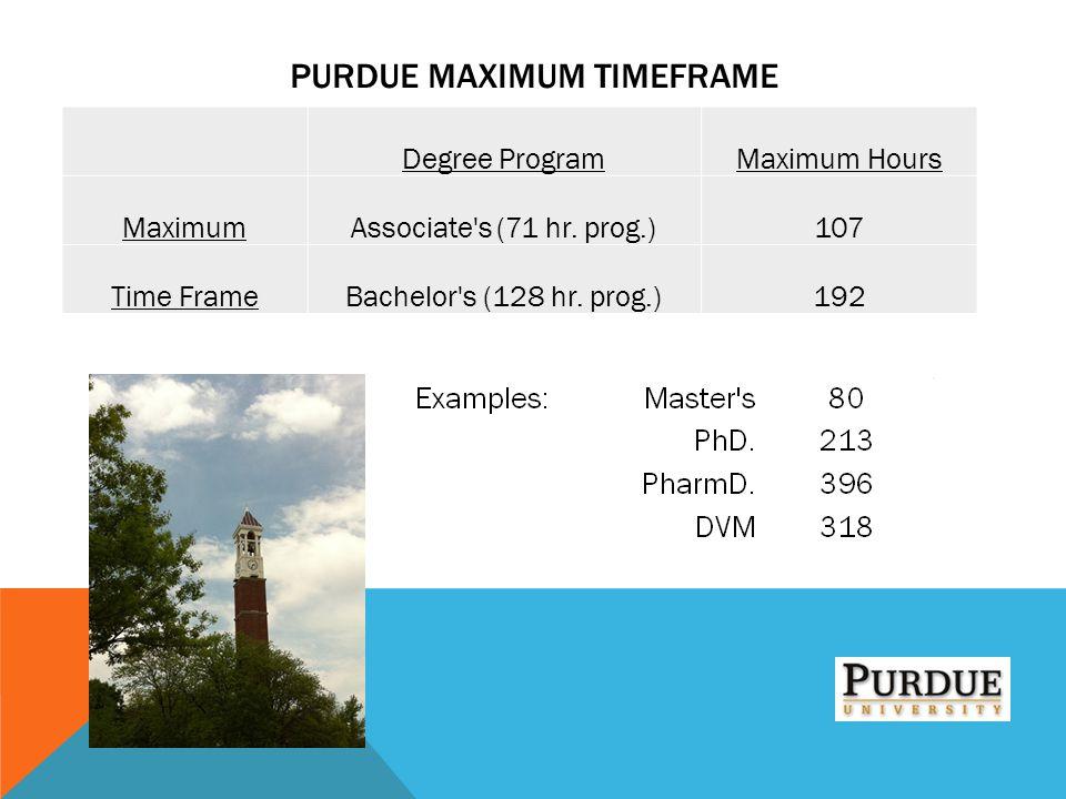 Purdue Maximum Timeframe