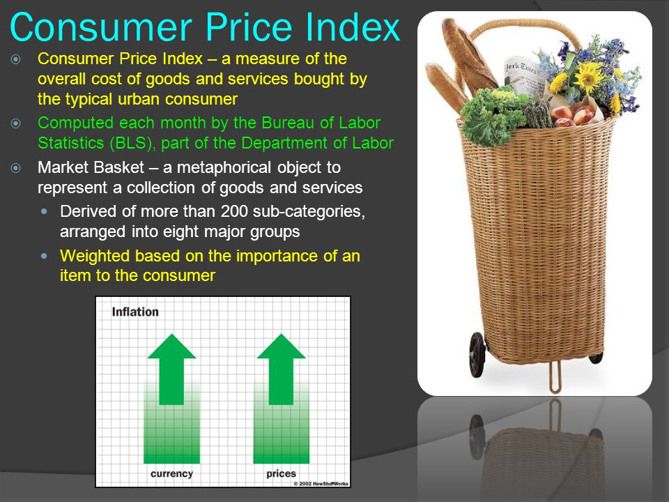 Consumer Price Index Consumer Price Index – a measure of the overall cost of goods and services bought by the typical urban consumer.