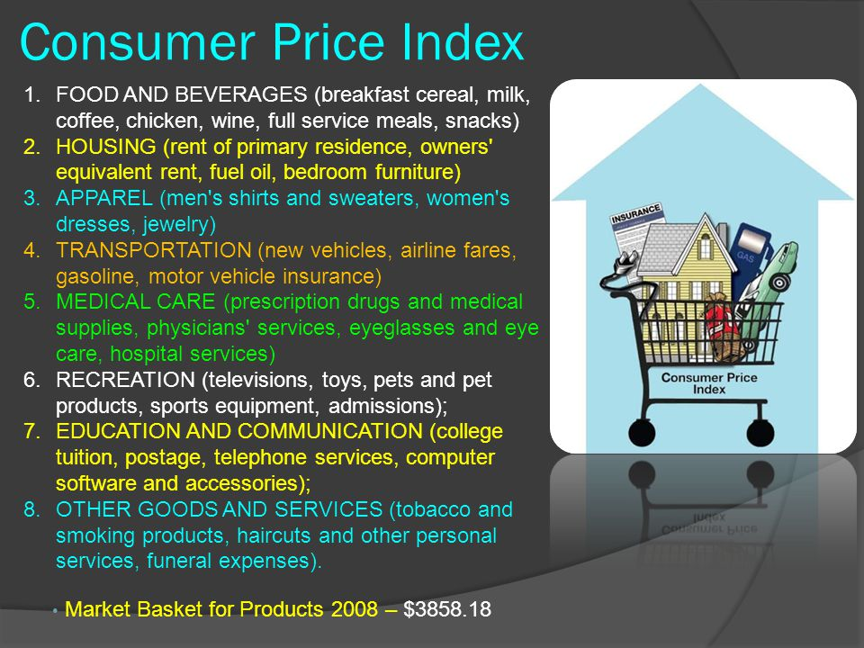Consumer Price Index FOOD AND BEVERAGES (breakfast cereal, milk, coffee, chicken, wine, full service meals, snacks)