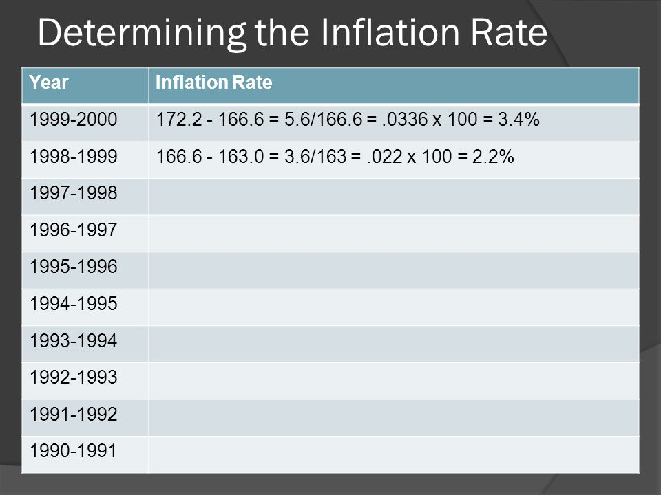 Determining the Inflation Rate
