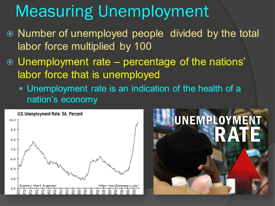 Measuring Unemployment