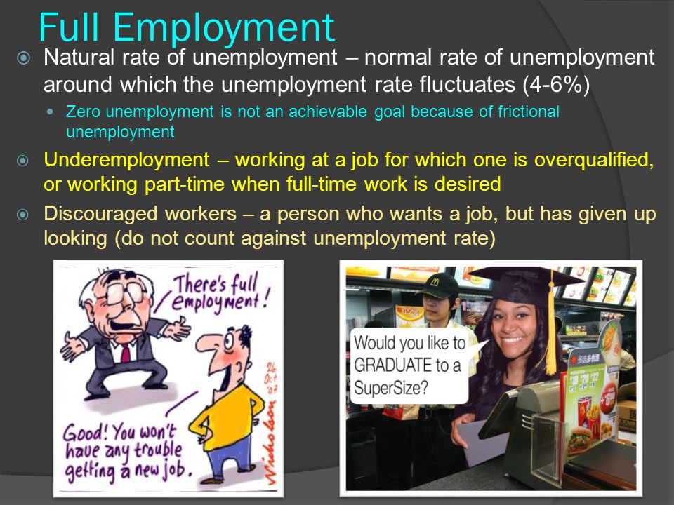 Full Employment Natural rate of unemployment – normal rate of unemployment around which the unemployment rate fluctuates (4-6%)