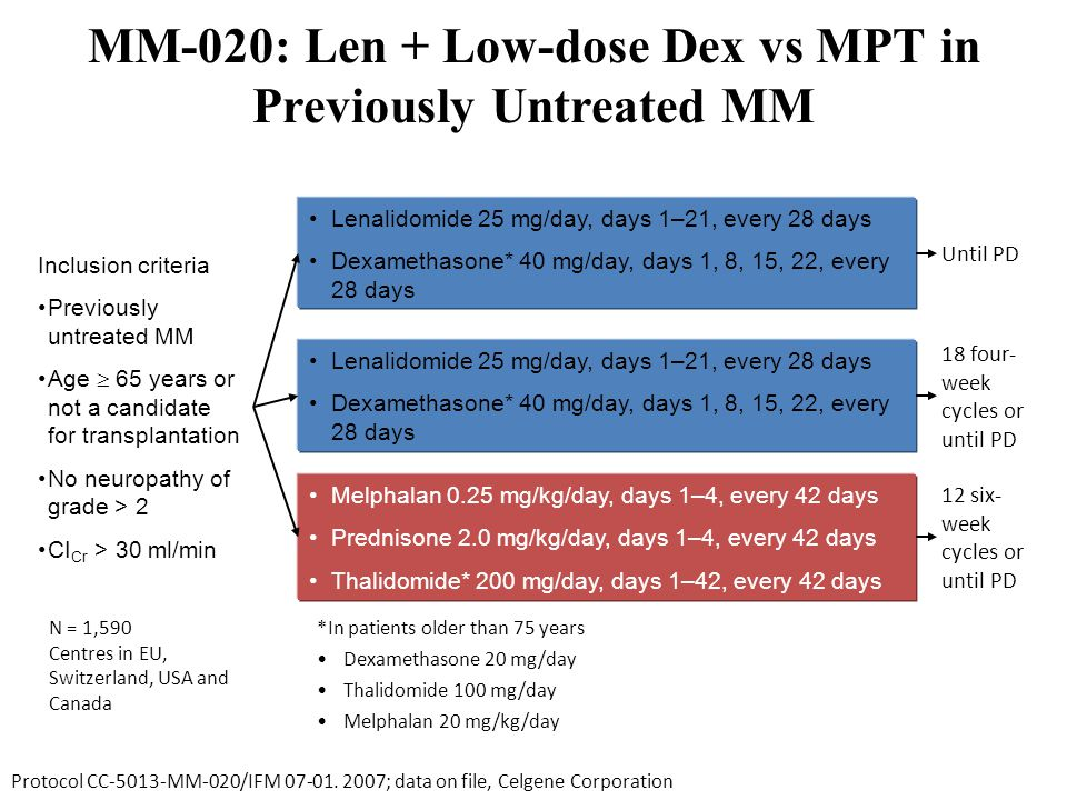 MM-020: Len + Low-dose Dex vs MPT in Previously Untreated MM