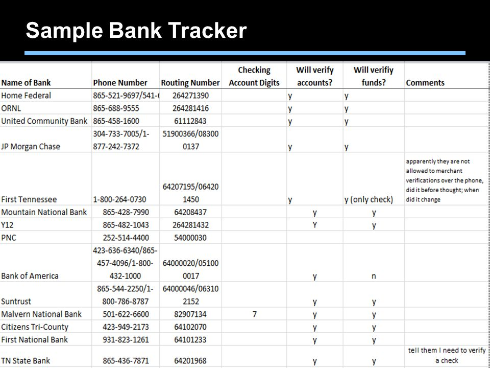 Sample Bank Tracker The Bank Tracker is merely a spreadsheet to allow QMs to track the banks they most frequently interact with.